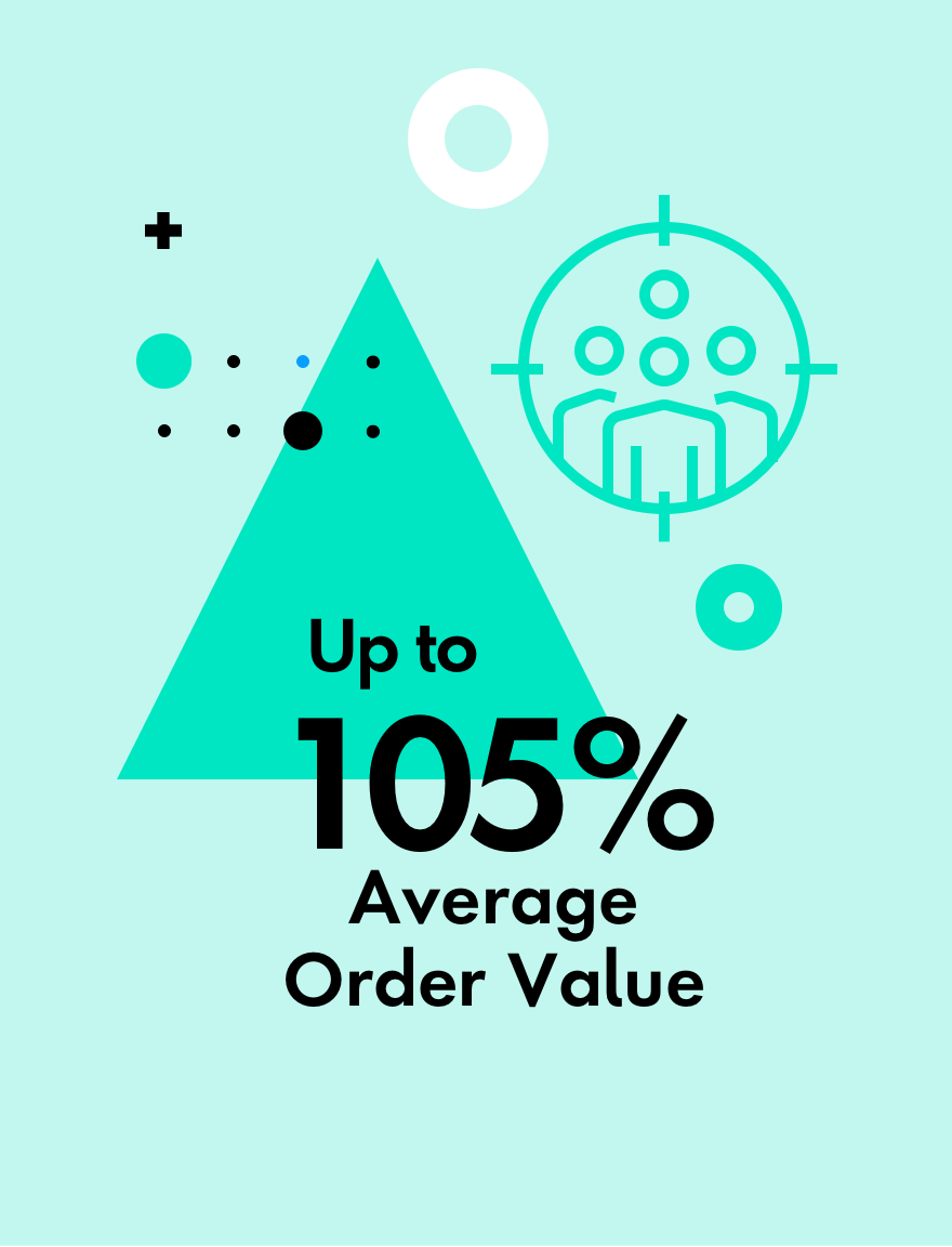 Up to 105% Average Order Value